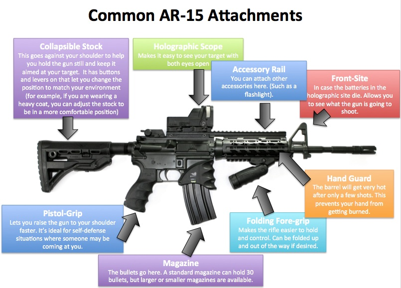 why does anybody need an ar15